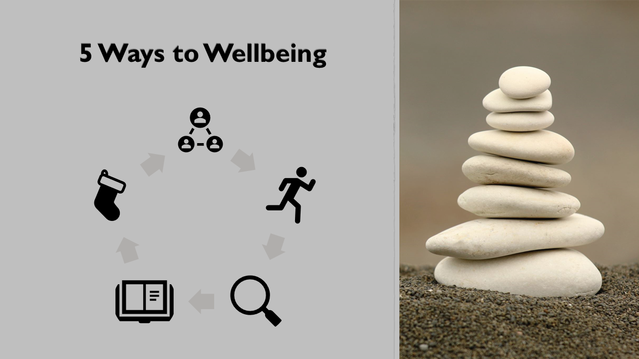 wellbeing strategy